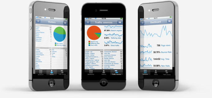 Google-Analytics-iPhone